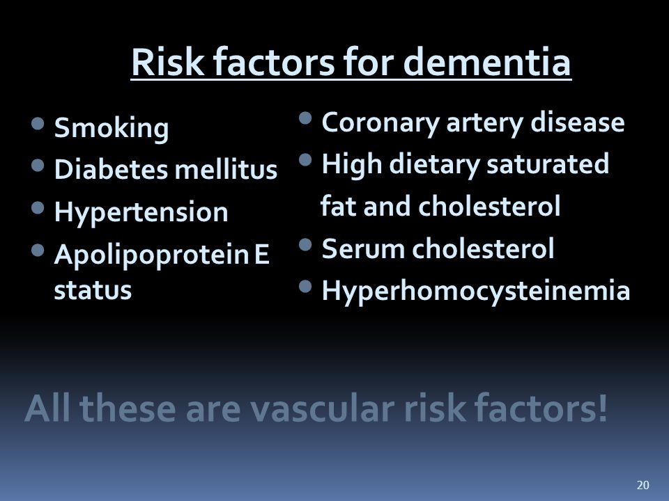 20 Coronary artery disease High dietary saturated fat and cholesterol Serum cholesterol Hyperhomocysteinemia Smoking Diabetes mellitus Hypertension Ap