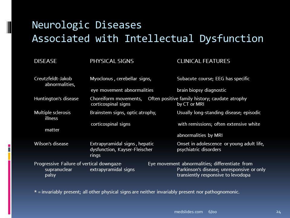 6/00medslides.com 24 Neurologic Diseases Associated with Intellectual Dysfunction DISEASEPHYSICAL SIGNS CLINICAL FEATURES Creutzfeldt-JakobMyoclonus,