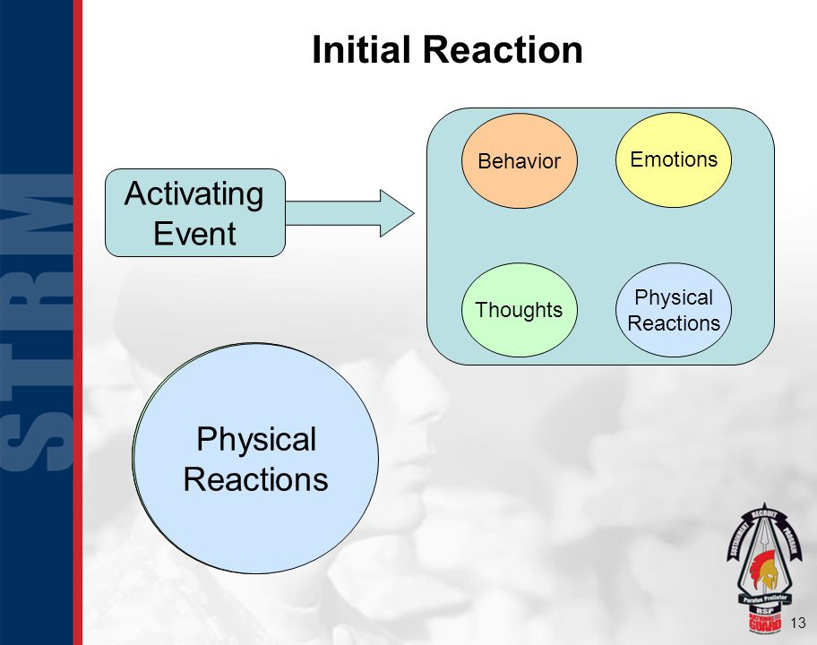 13 Activating Event Initial Reaction Behavior Emotions Thoughts Physical Reactions Physical Reactions Initial Reaction