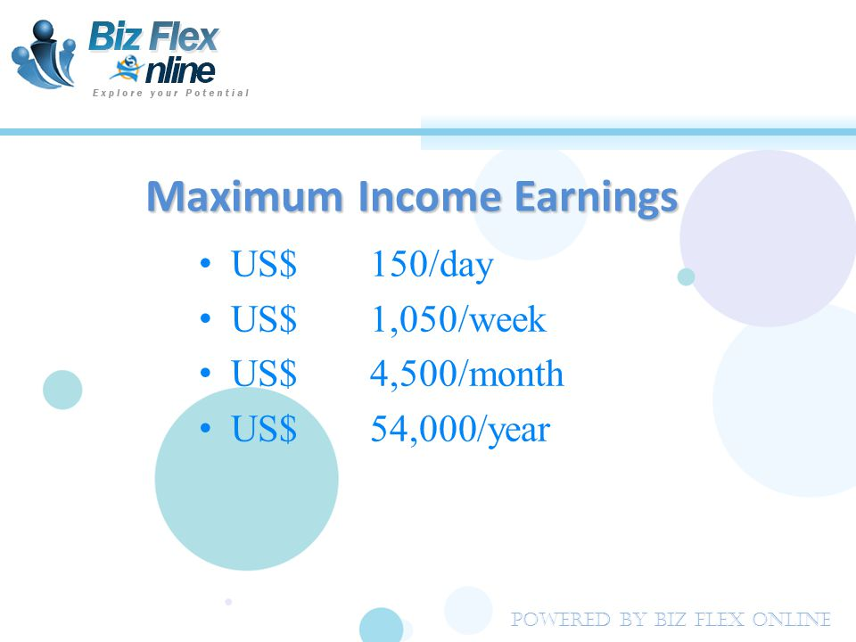 US$150/day US$1,050/week US$4,500/month US$54,000/year Maximum Income Earnings