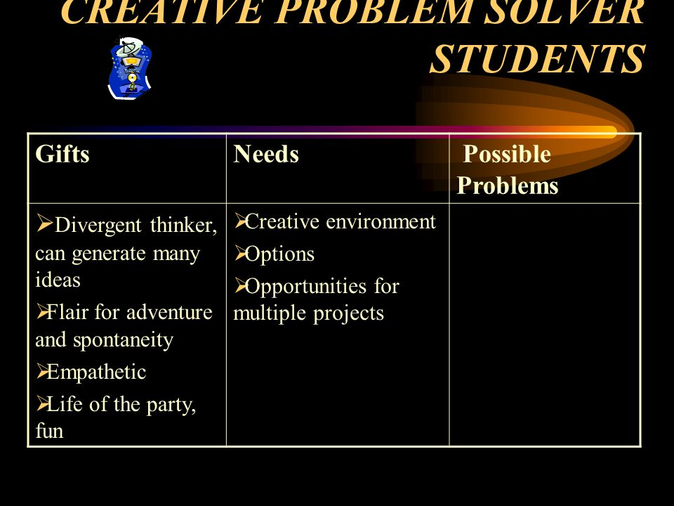 CREATIVE PROBLEM SOLVER STUDENTS GiftsNeeds Possible Problems Divergent thinker, can generate many ideas Flair for adventure and spontaneity Empatheti