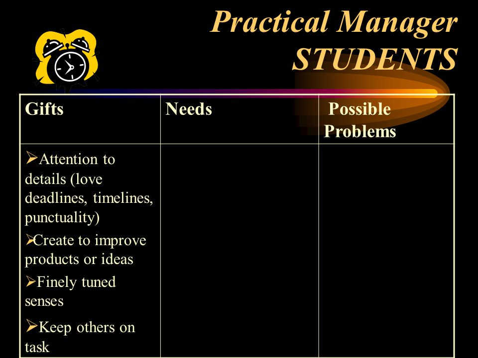 Practical Manager STUDENTS GiftsNeeds Possible Problems Attention to details (love deadlines, timelines, punctuality) Create to improve products or ideas Finely tuned senses Keep others on task Orderly, predictable environment Structure, clear expectations and detailed directions Opportunities to elaborate and add detail