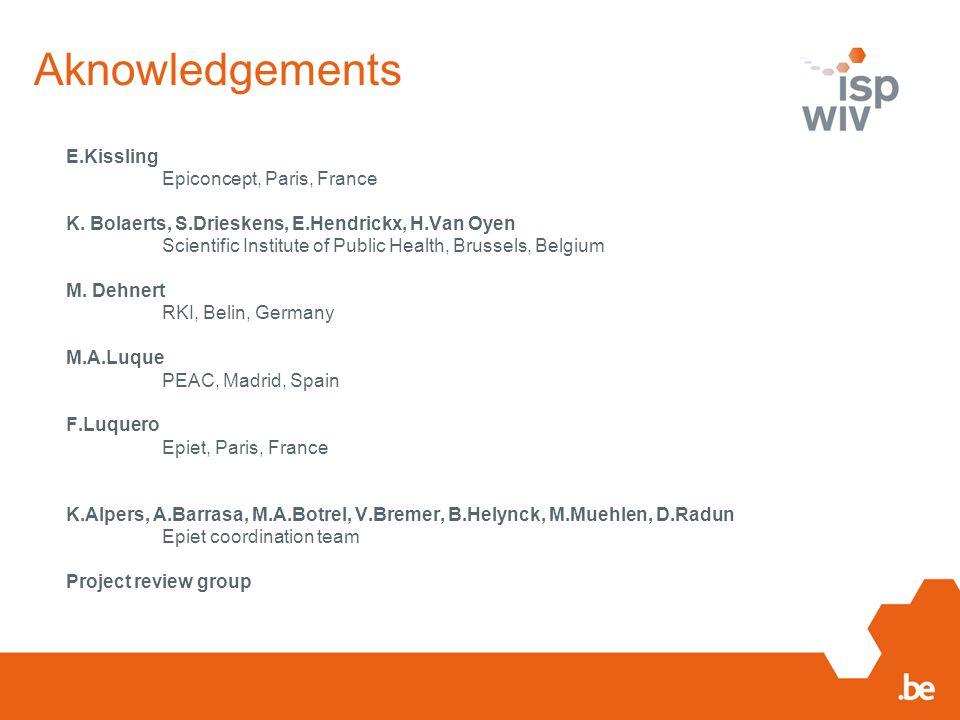 Aknowledgements E.Kissling Epiconcept, Paris, France K. Bolaerts, S.Drieskens, E.Hendrickx, H.Van Oyen Scientific Institute of Public Health, Brussels