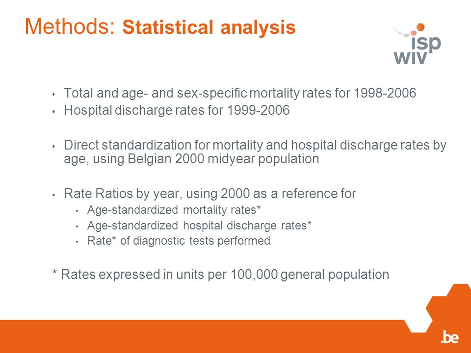 Methods: Statistical analysis Total and age- and sex-specific mortality rates for 1998-2006 Hospital discharge rates for 1999-2006 Direct standardization for mortality and hospital discharge rates by age, using Belgian 2000 midyear population Rate Ratios by year, using 2000 as a reference for Age-standardized mortality rates* Age-standardized hospital discharge rates* Rate* of diagnostic tests performed * Rates expressed in units per 100,000 general population