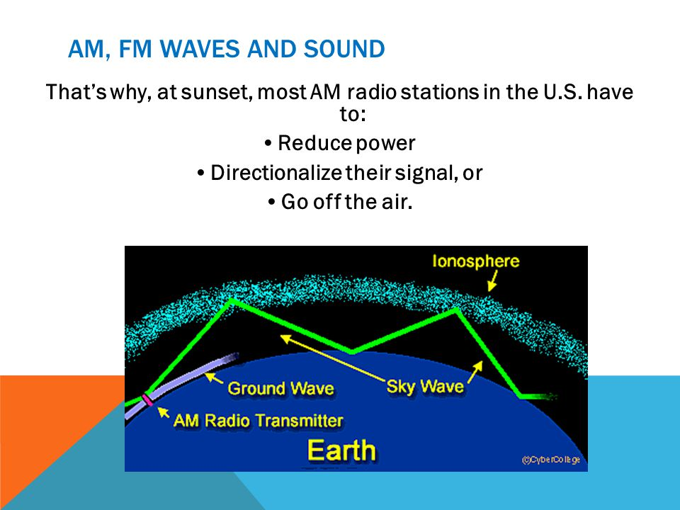 AM, FM WAVES AND SOUND Thats why, at sunset, most AM radio stations in the U.S. have to: Reduce power Directionalize their signal, or Go off the air.