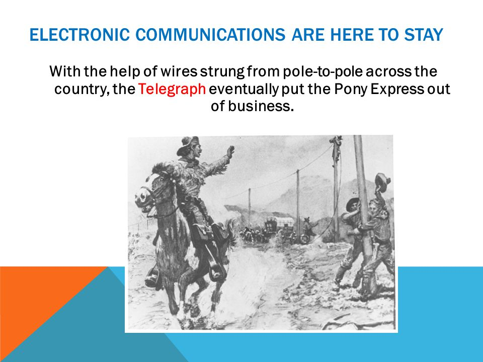 ELECTRONIC COMMUNICATIONS ARE HERE TO STAY With the help of wires strung from pole-to-pole across the country, the Telegraph eventually put the Pony Express out of business.