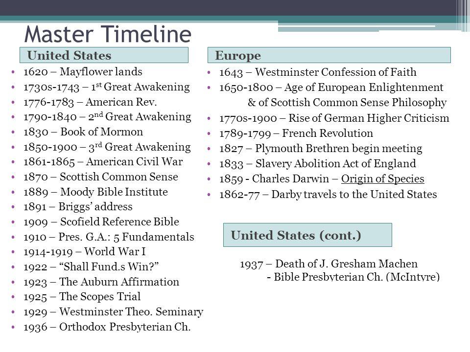 Master Timeline United StatesEurope 1620 – Mayflower lands 1730s-1743 – 1 st Great Awakening 1776-1783 – American Rev. 1790-1840 – 2 nd Great Awakenin
