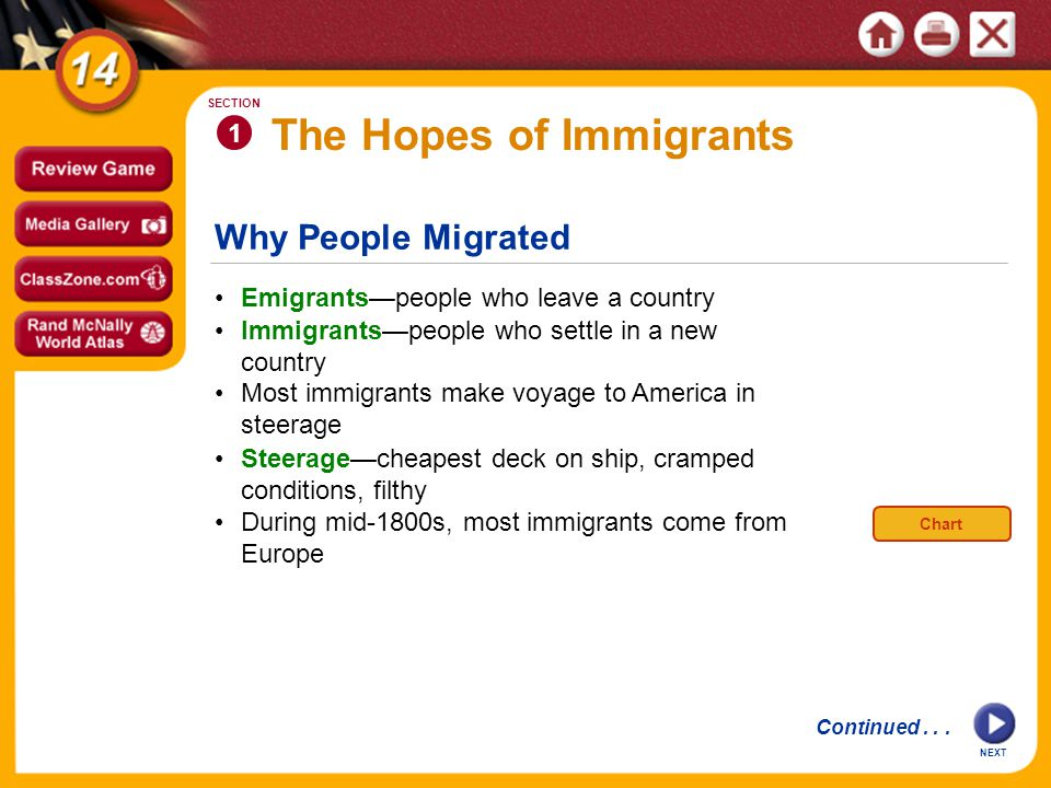 Why People Migrated NEXT The Hopes of Immigrants Emigrantspeople who leave a country 1 SECTION Most immigrants make voyage to America in steerage Immi