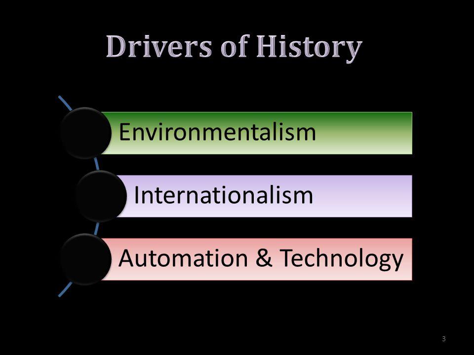 Environmentalism Internationalism Automation & Technology 3