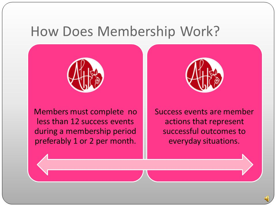 What Does Membership Include?