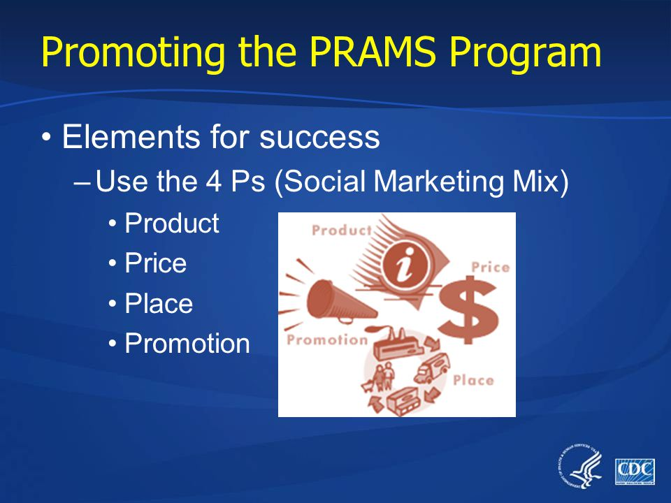 Promoting the PRAMS Program Elements for success –Use the 4 Ps (Social Marketing Mix) Product Price Place Promotion