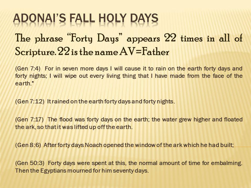 The phrase Forty Days appears 22 times in all of Scripture.