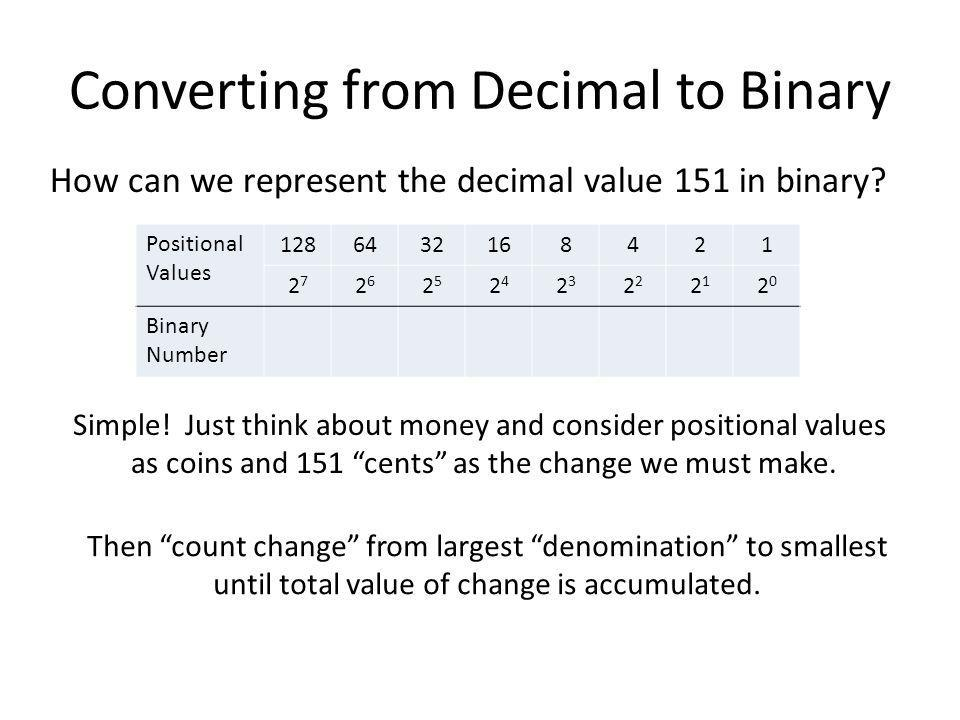 Converting from Decimal to Binary Positional Values 1286432168421 2727 2626 2525 2424 23232 2121 2020 Binary Number How can we represent the decimal value 151 in binary.