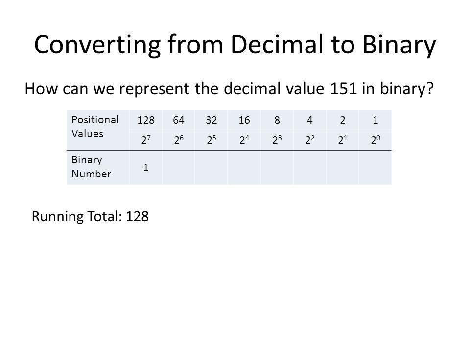 Converting from Decimal to Binary Positional Values 1286432168421 2727 2626 2525 2424 23232 2121 2020 Binary Number 1 How can we represent the decimal value 151 in binary.