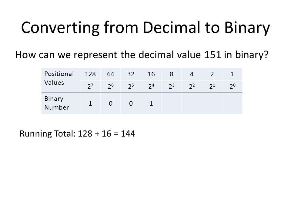 Converting from Decimal to Binary Positional Values 1286432168421 2727 2626 2525 2424 23232 2121 2020 Binary Number 1001 How can we represent the decimal value 151 in binary.