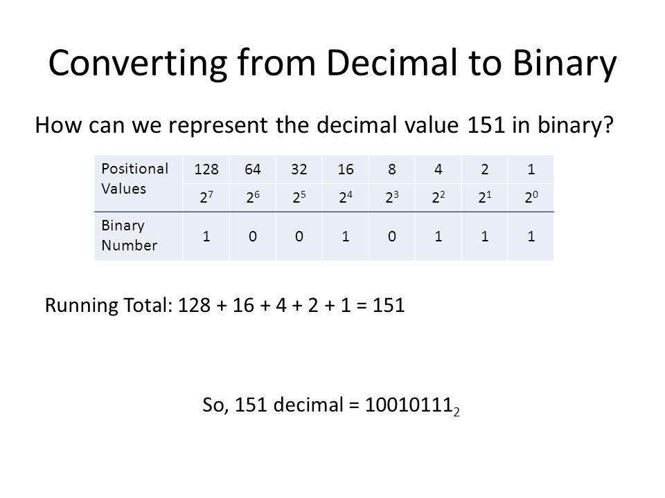 Converting from Decimal to Binary Positional Values 1286432168421 2727 2626 2525 2424 23232 2121 2020 Binary Number 10010111 How can we represent the decimal value 151 in binary.