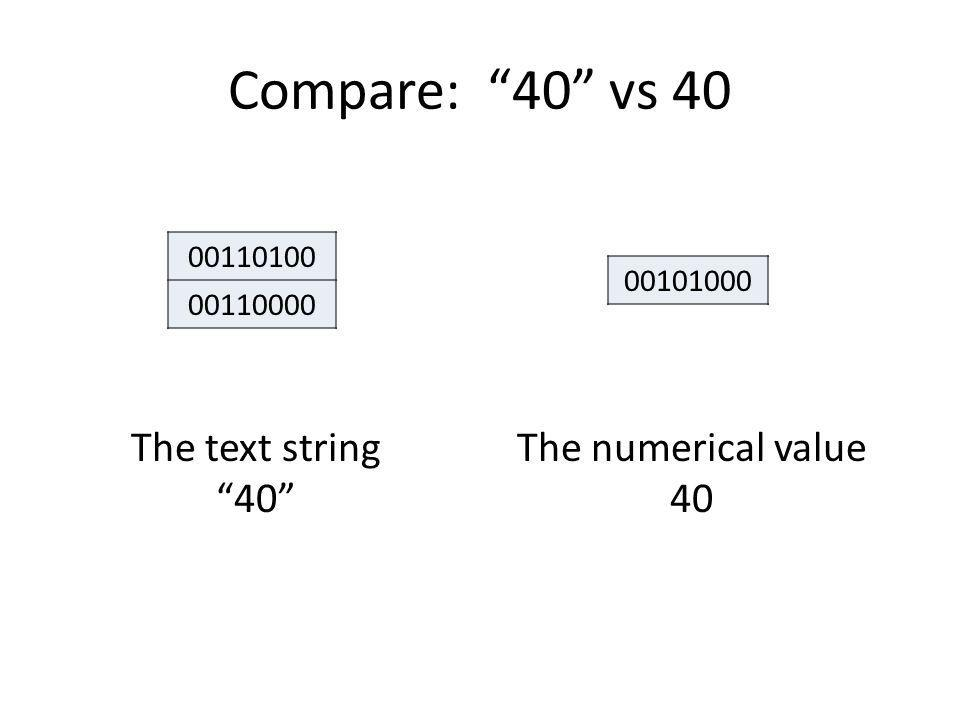 Compare: 40 vs 40 00110100 00110000 The text string 40 The numerical value 40 00101000
