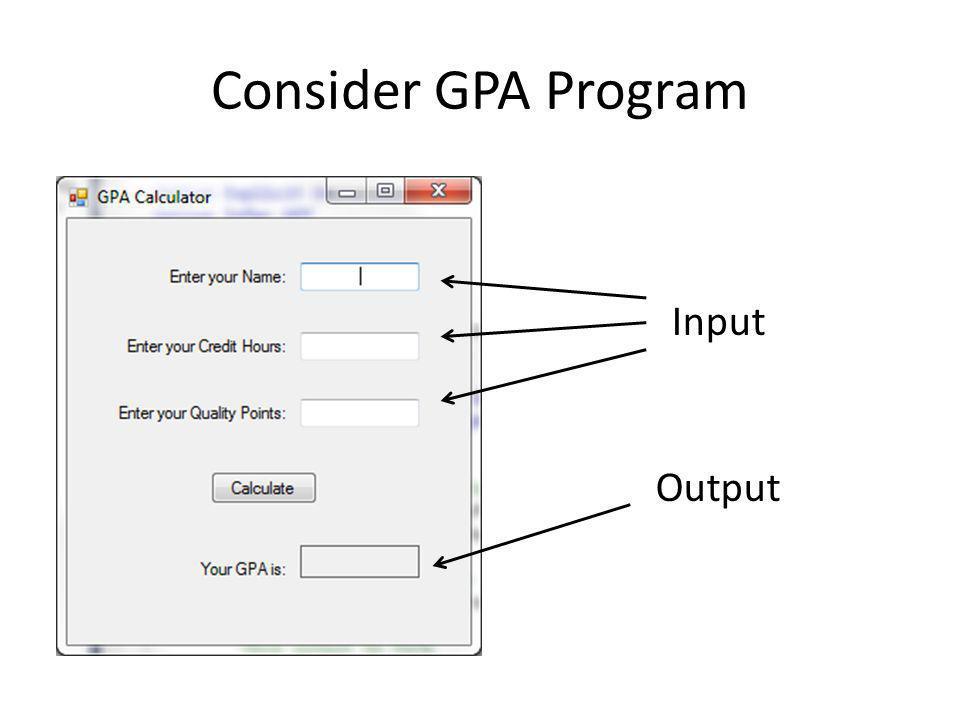 Consider GPA Program Input Output