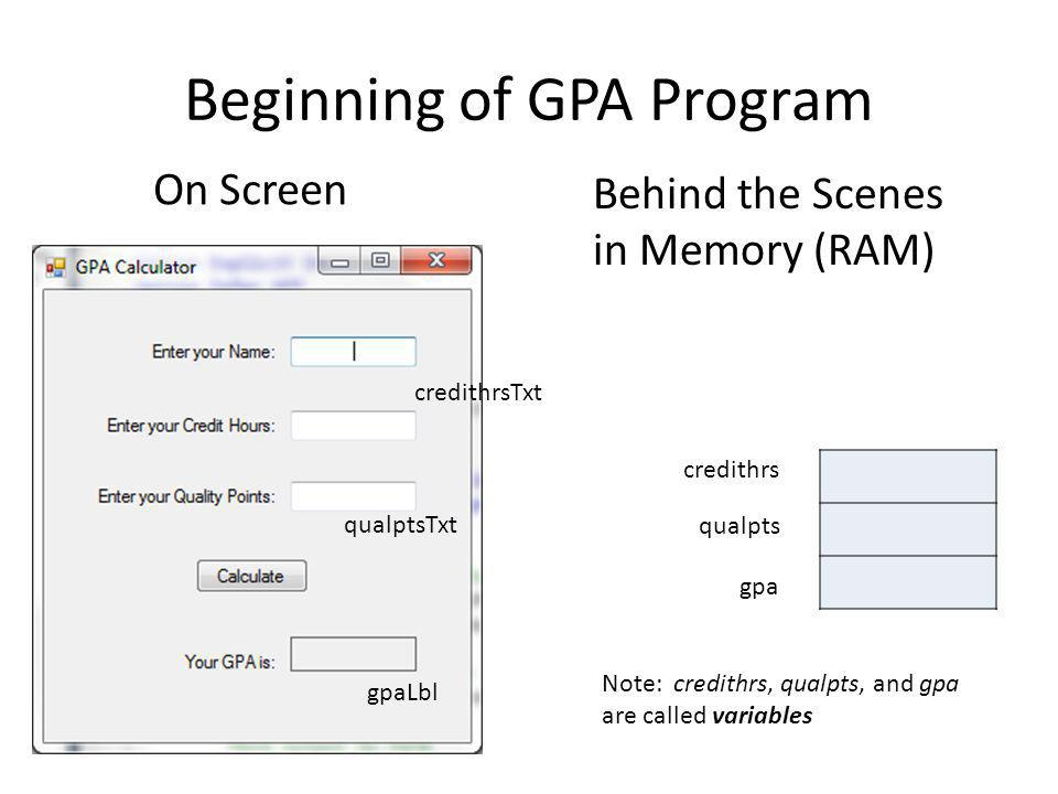 Beginning of GPA Program On Screen Behind the Scenes in Memory (RAM) credithrsTxt qualptsTxt gpaLbl credithrs qualpts gpa Note: credithrs, qualpts, and gpa are called variables