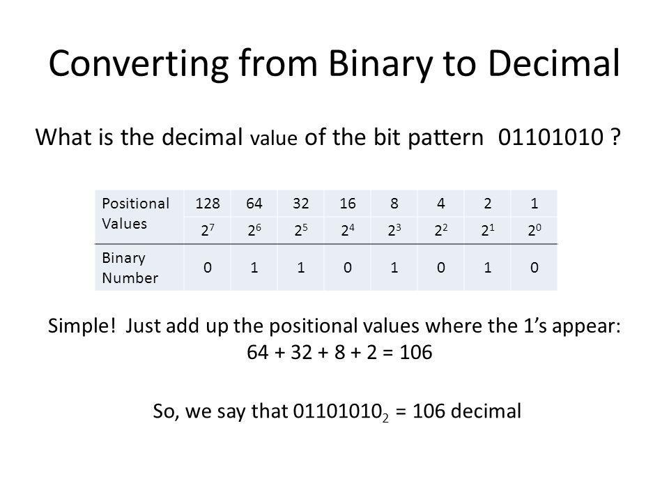Converting from Binary to Decimal Positional Values 1286432168421 2727 2626 2525 2424 23232 2121 2020 Binary Number 01101010 What is the decimal value of the bit pattern 01101010 .