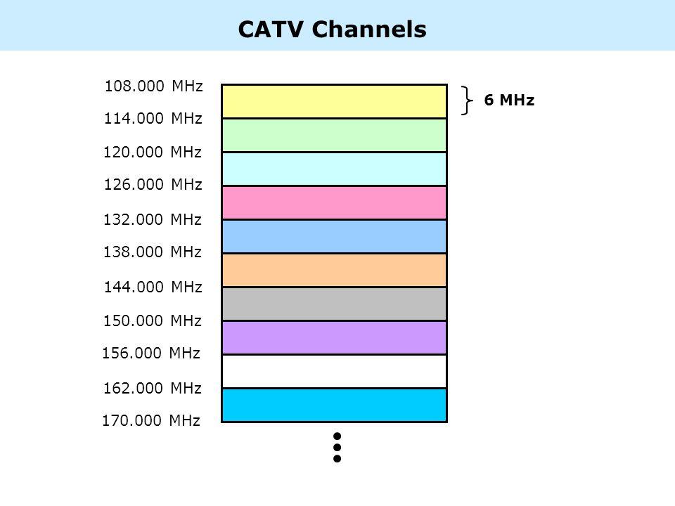 CATV Channels 108.000 MHz 114.000 MHz 120.000 MHz 126.000 MHz 132.000 MHz 138.000 MHz 144.000 MHz 150.000 MHz 156.000 MHz 162.000 MHz 170.000 MHz 6 MHz