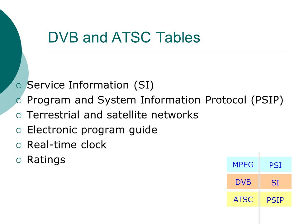 DVB and ATSC Tables Service Information (SI) Program and System Information Protocol (PSIP) Terrestrial and satellite networks Electronic program guide Real-time clock Ratings MPEG PSI DVB SI ATSC PSIP