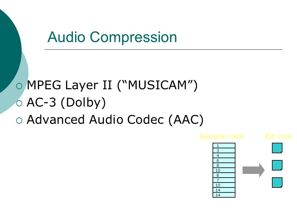Audio Compression MPEG Layer II (MUSICAM) AC-3 (Dolby) Advanced Audio Codec (AAC) 1 3 4 6 8 10 8 7 14 Sample rateBit rate