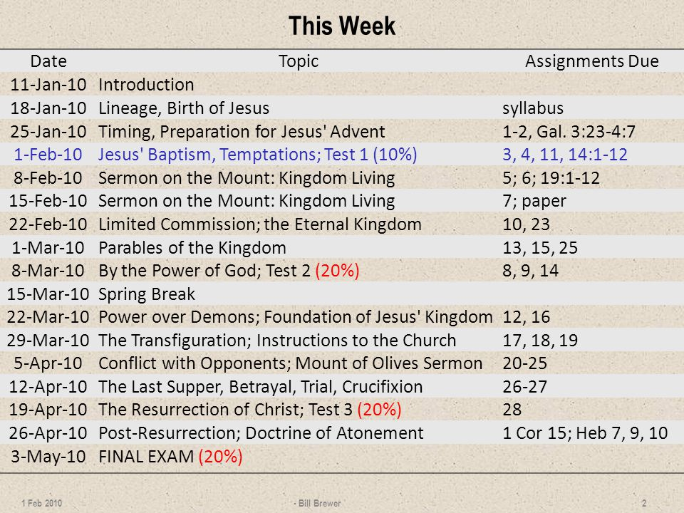 This Week - Bill Brewer 2 1 Feb 2010 DateTopicAssignments Due 11-Jan-10Introduction 18-Jan-10Lineage, Birth of Jesussyllabus 25-Jan-10Timing, Preparation for Jesus Advent1-2, Gal.