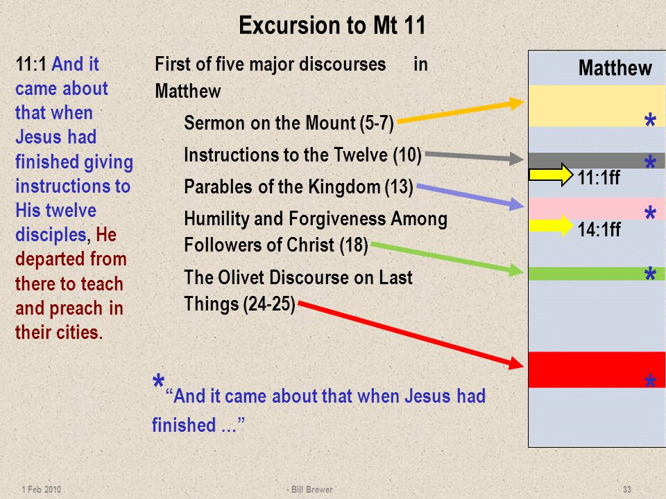Excursion to Mt 11 11:1 And it came about that when Jesus had finished giving instructions to His twelve disciples, He departed from there to teach and preach in their cities.