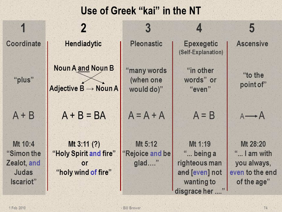 Use of Greek kai in the NT 12345 CoordinateHendiadyticPleonasticEpexegetic (Self-Explanation) Ascensive plus many words (when one would do) in other words or even Mt 10:4Simon the Zealot, and Judas Iscariot to the point of A + B = BA Noun A and Noun B Adjective B Noun A Mt 3:11 ( ) Holy Spirit and fire or holy wind of fire Mt 5:12 Rejoice and be glad….