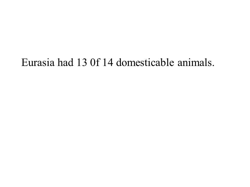 Eurasia had 13 0f 14 domesticable animals.