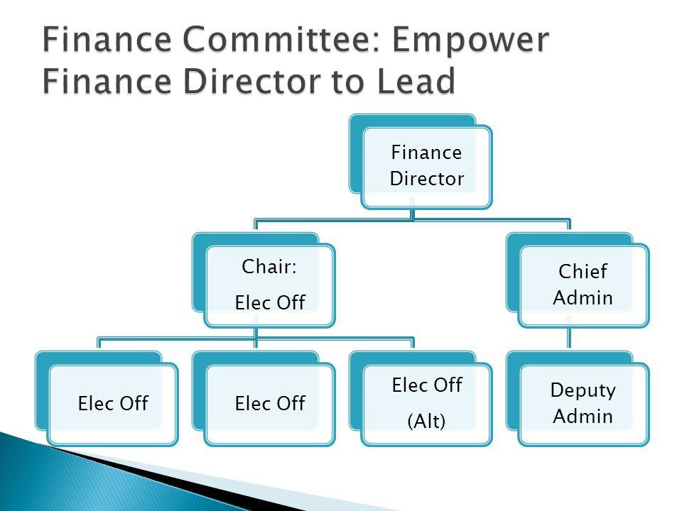 Finance Director Chair: Elec Off (Alt) Chief Admin Deputy Admin
