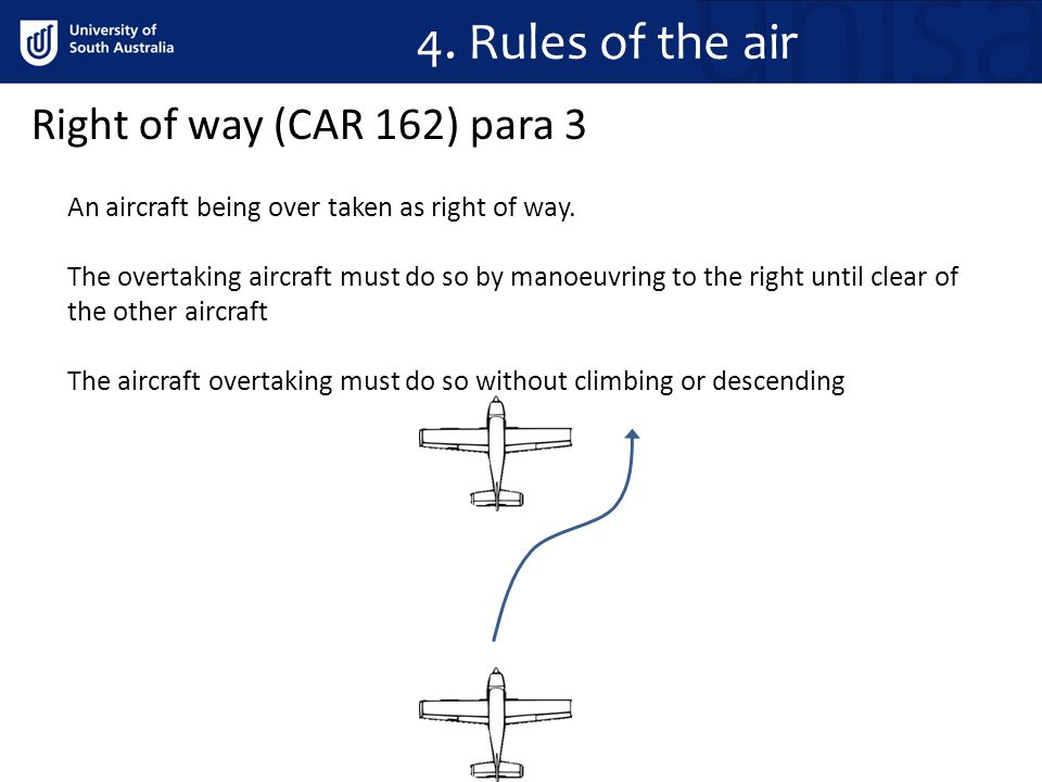 4.Rules of the air An aircraft being over taken as right of way.