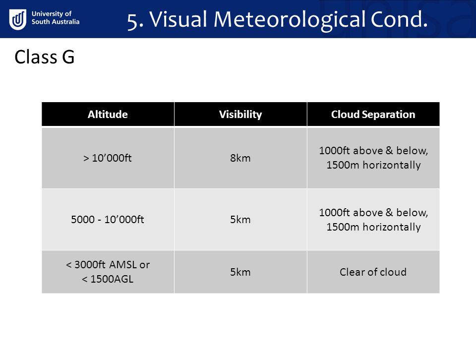 5.Visual Meteorological Cond.