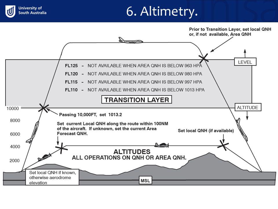 6. Altimetry.. Altimetry (ENR 1.7)