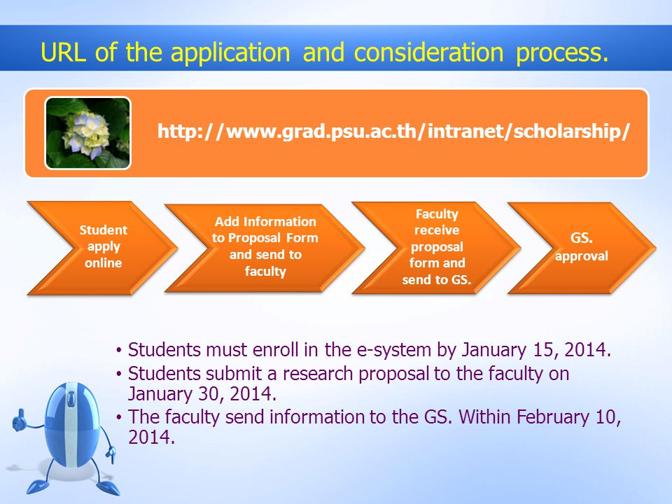 URL of the application and consideration process. Student apply online Add Information to Proposal Form and send to faculty Faculty receive proposal f