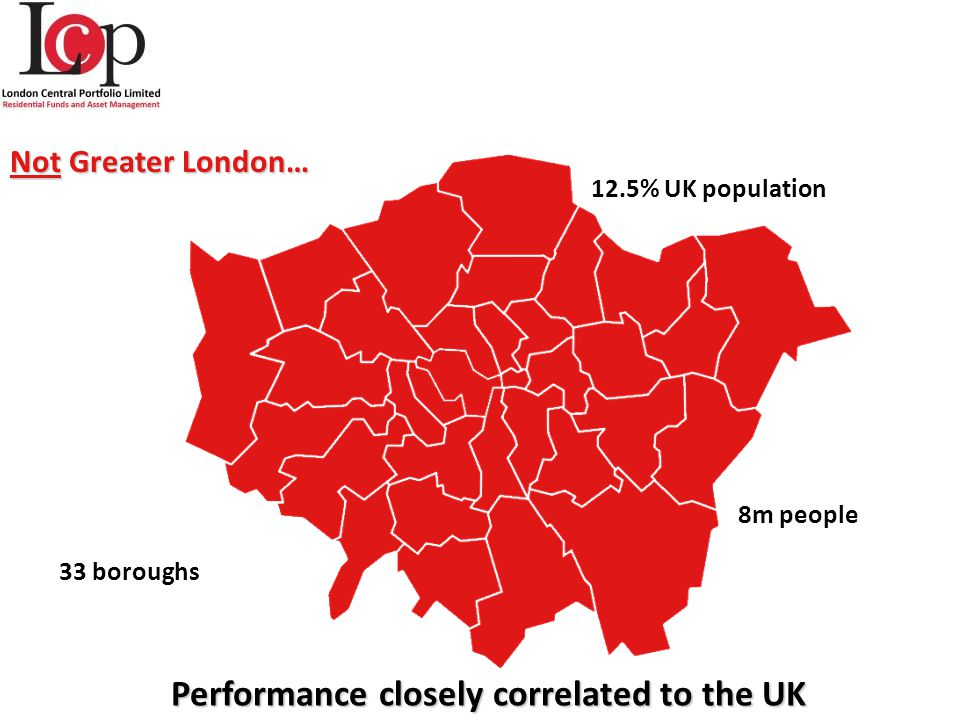 Not Greater London… 12.5% UK population 8m people 33 boroughs Performance closely correlated to the UK