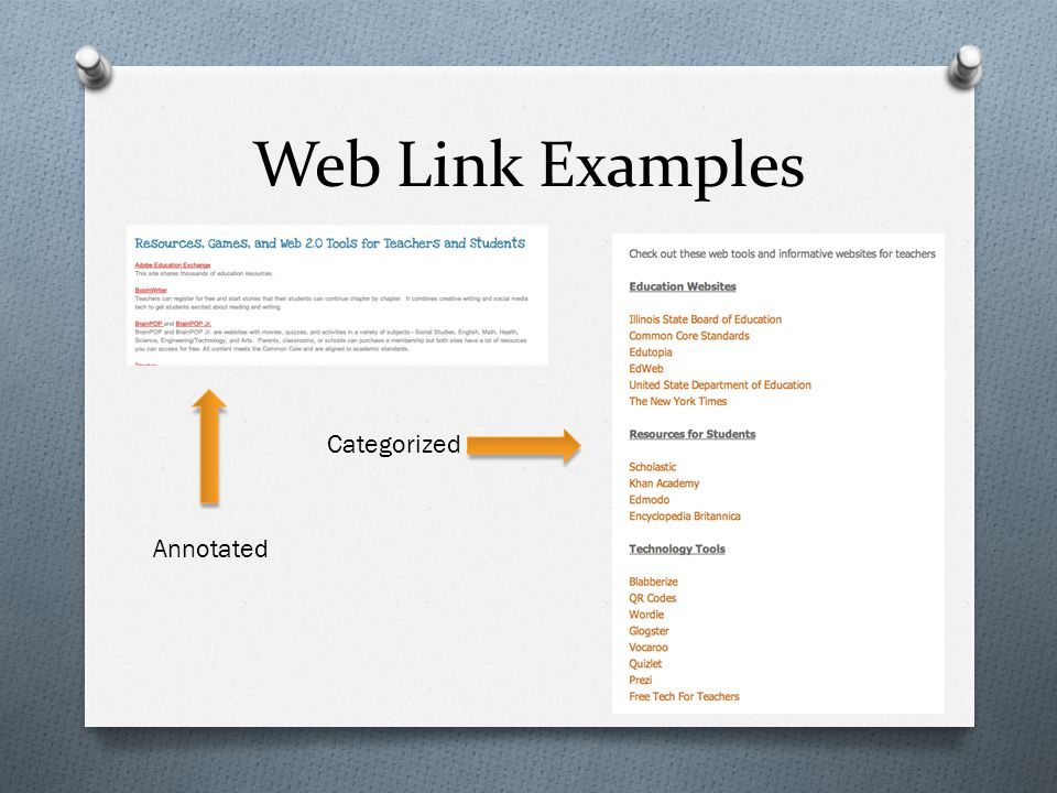 Web Link Examples Annotated Categorized