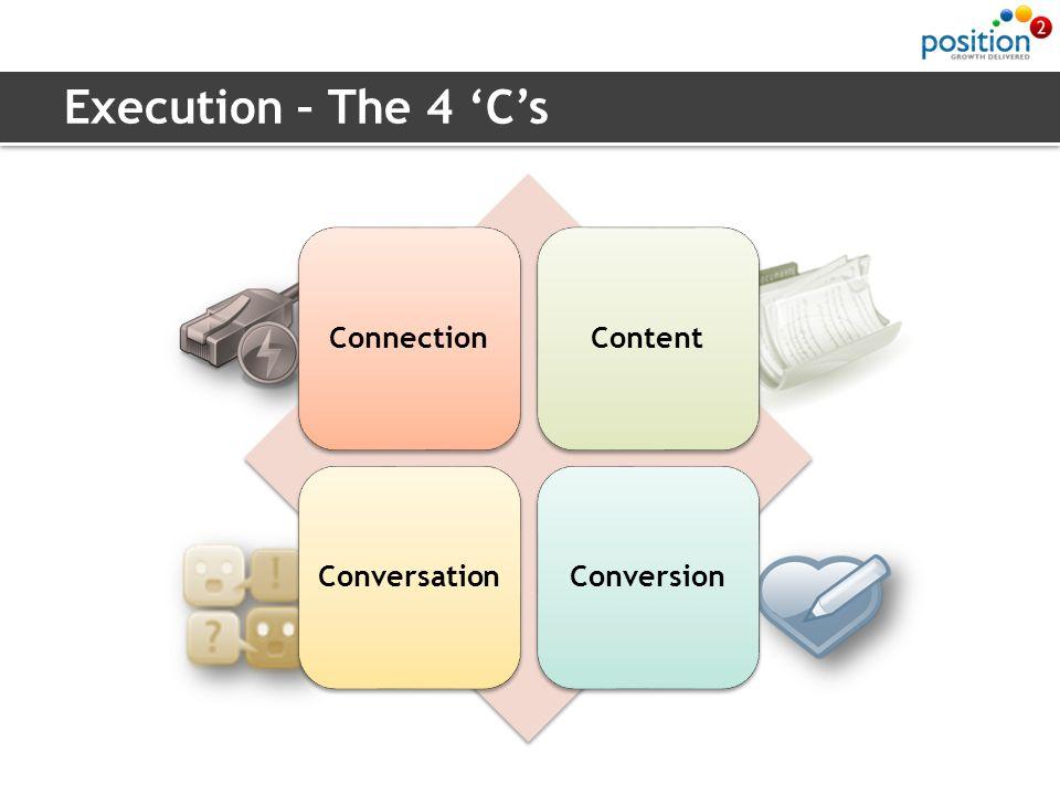 Execution – The 4 Cs ConnectionContentConversationConversion