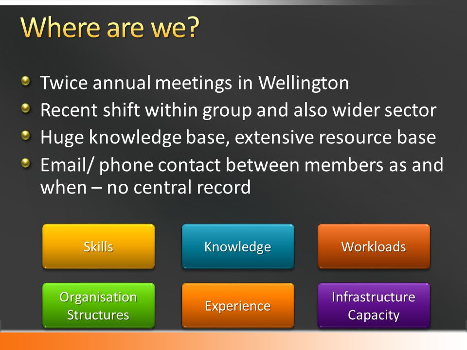 Twice annual meetings in Wellington Recent shift within group and also wider sector Huge knowledge base, extensive resource base Email/ phone contact