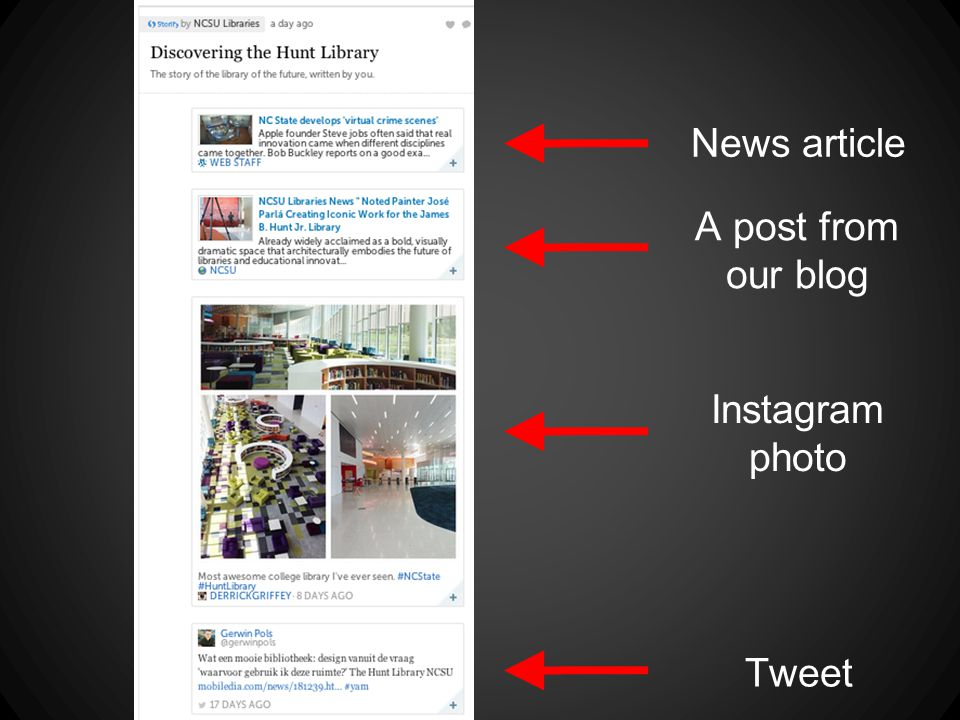 News article A post from our blog Instagram photo Tweet