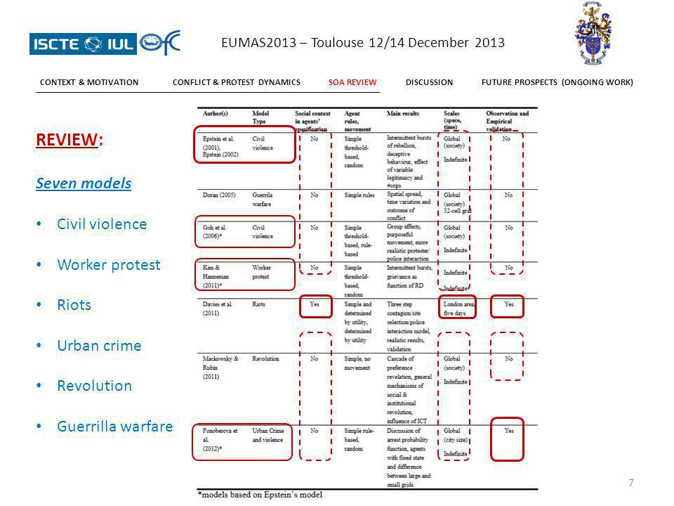18 QUESTIONS ? EUMAS2013 – Toulouse 12/14 December 2013