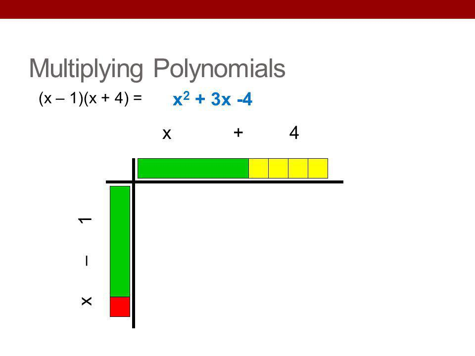 Multiplying Polynomials (x – 1)(x + 4) = x + 4 x – 1 x 2 + 3x -4