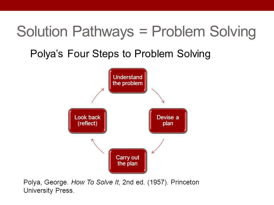 Solution Pathways = Problem Solving Polyas Four Steps to Problem Solving Polya, George. How To Solve It, 2nd ed. (1957). Princeton University Press.