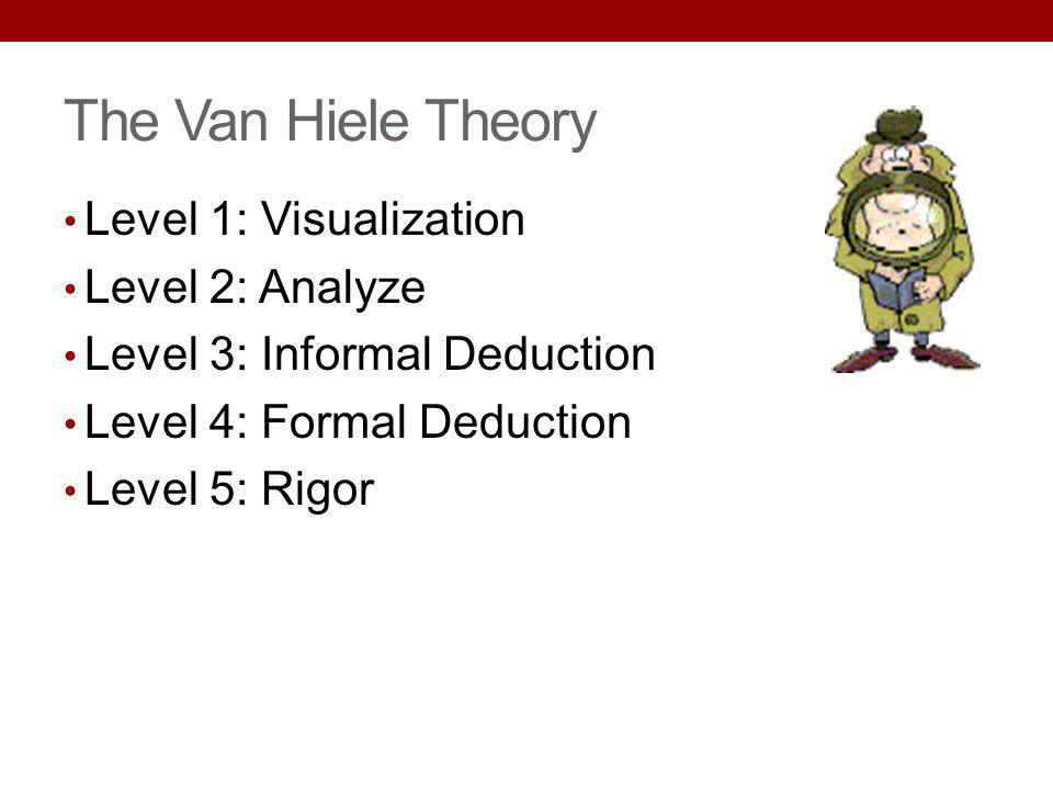 The Van Hiele Theory Level 1: Visualization Level 2: Analyze Level 3: Informal Deduction Level 4: Formal Deduction Level 5: Rigor