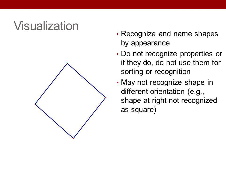 Visualization Recognize and name shapes by appearance Do not recognize properties or if they do, do not use them for sorting or recognition May not re