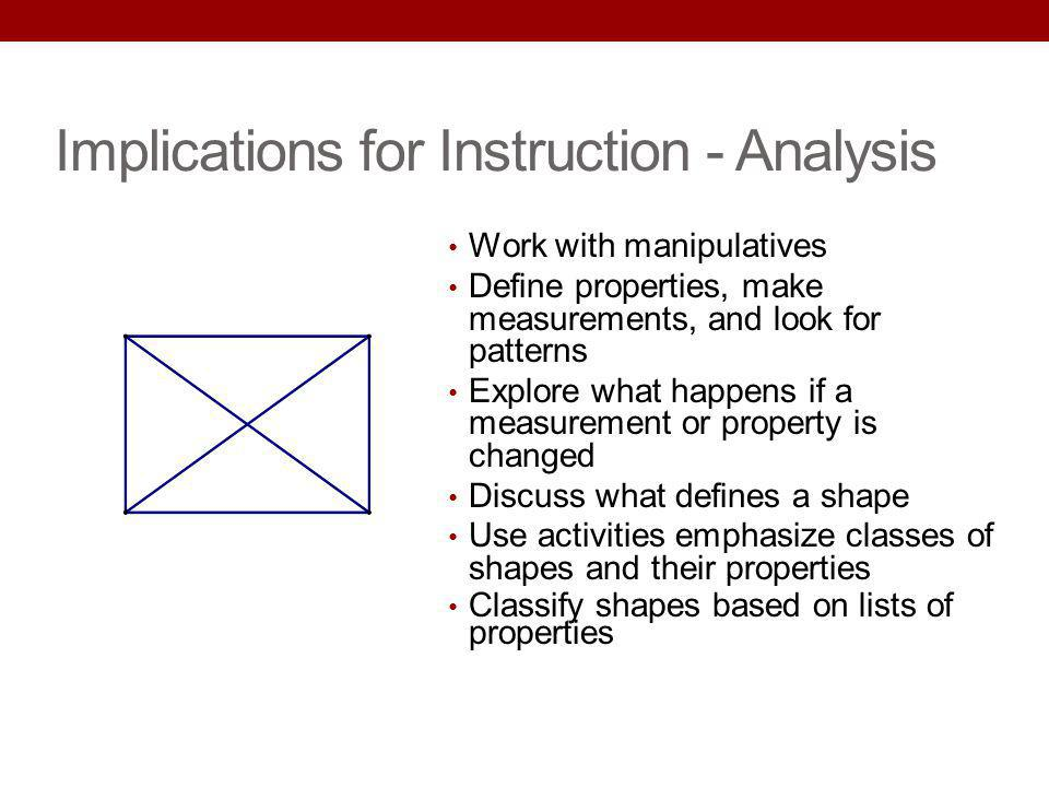 Implications for Instruction - Analysis Work with manipulatives Define properties, make measurements, and look for patterns Explore what happens if a