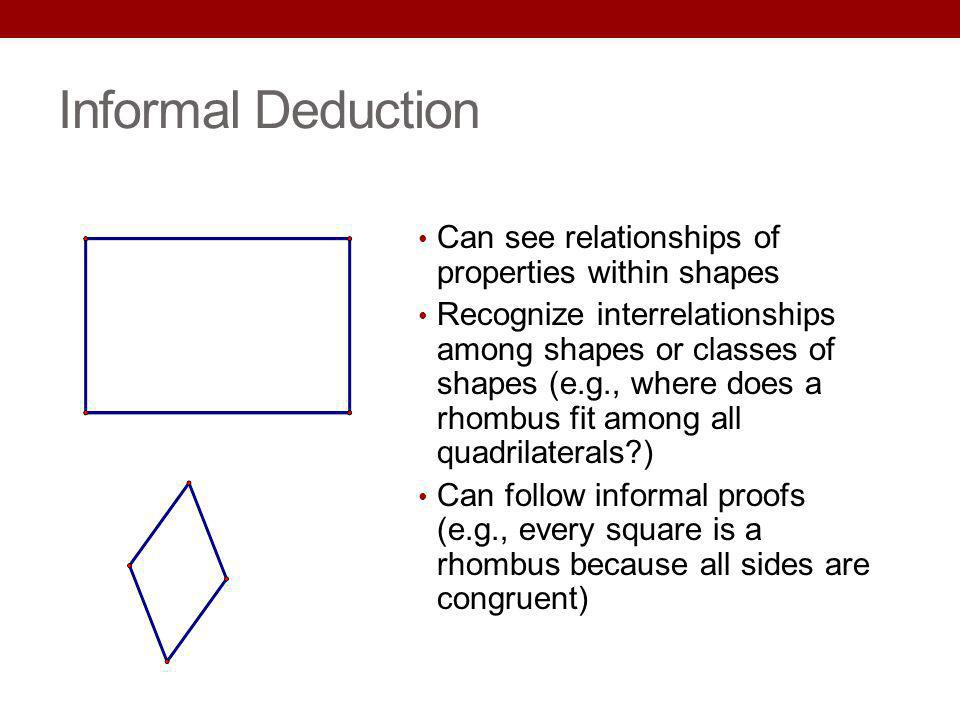 Informal Deduction Can see relationships of properties within shapes Recognize interrelationships among shapes or classes of shapes (e.g., where does