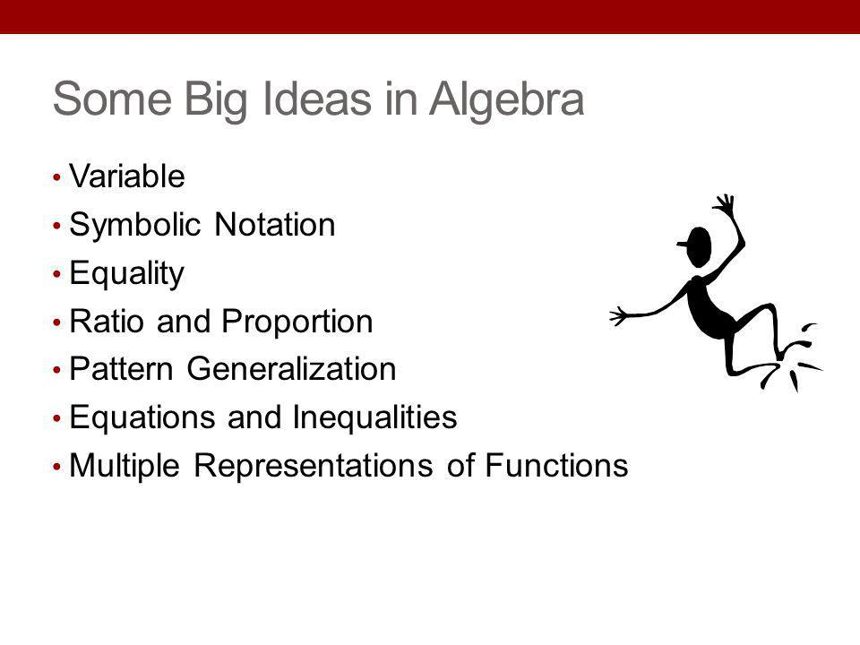 Some Big Ideas in Algebra Variable Symbolic Notation Equality Ratio and Proportion Pattern Generalization Equations and Inequalities Multiple Represen