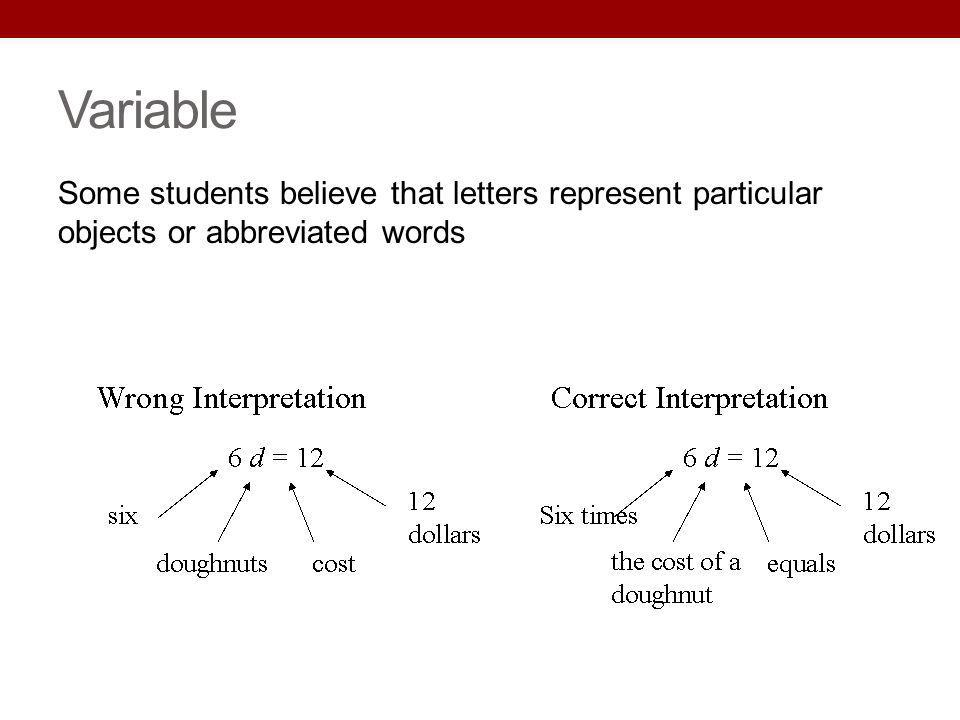 Some students believe that letters represent particular objects or abbreviated words Variable